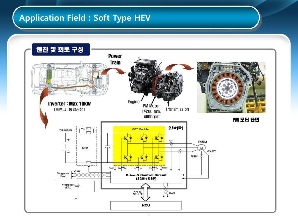 Application Field : Soft Type HEV