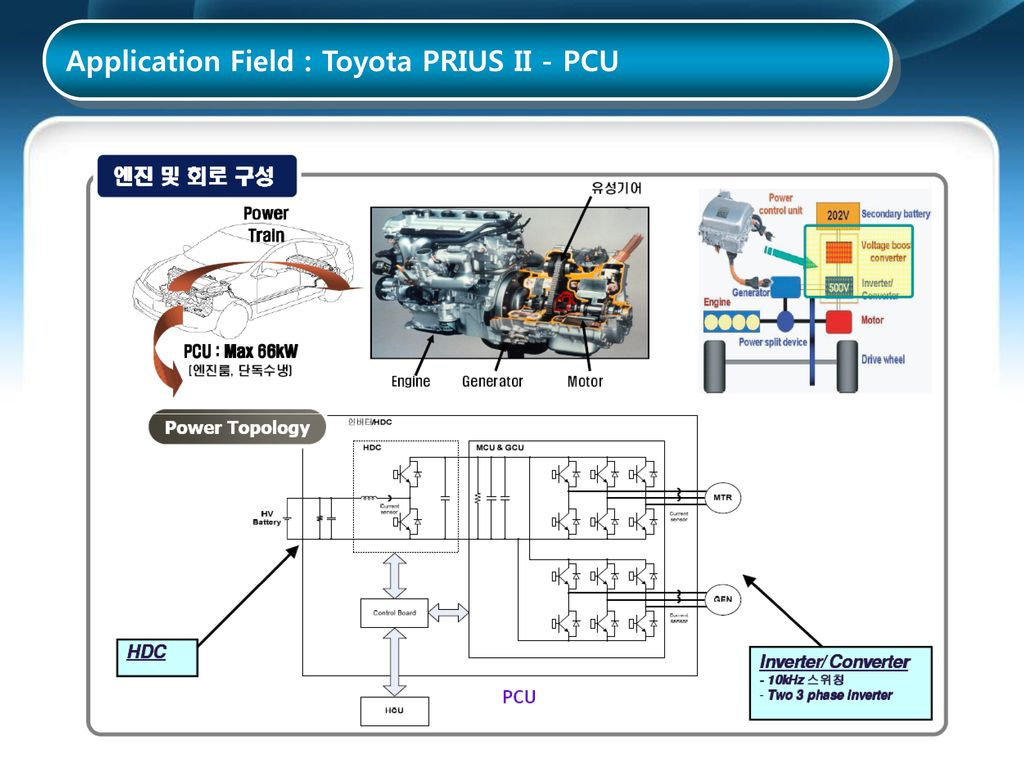 Application Field : Toyota PRIUS II - PCU
