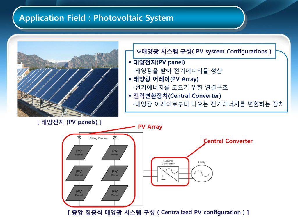 Application Field : Photovoltaic System