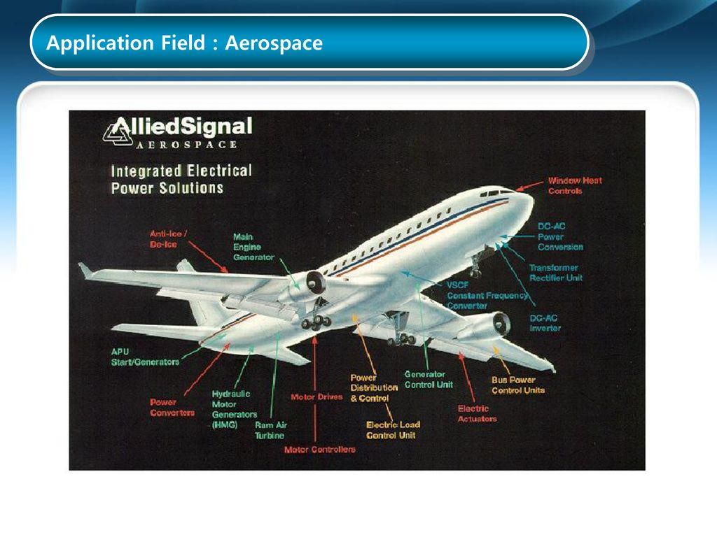 Application Field : Aerospace