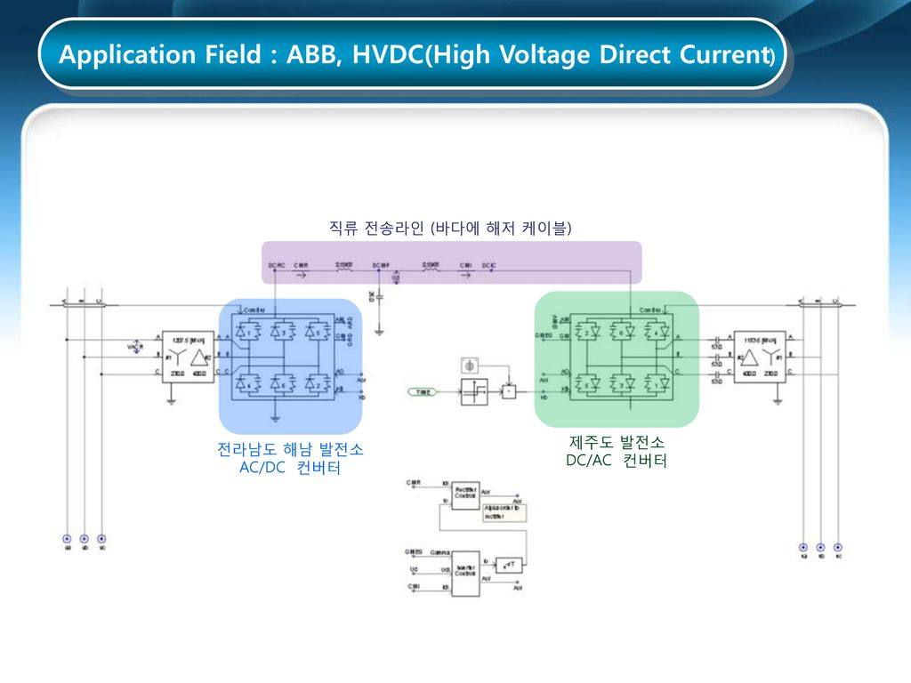 Application Field : ABB, HVDC(High Voltage Direct Current)