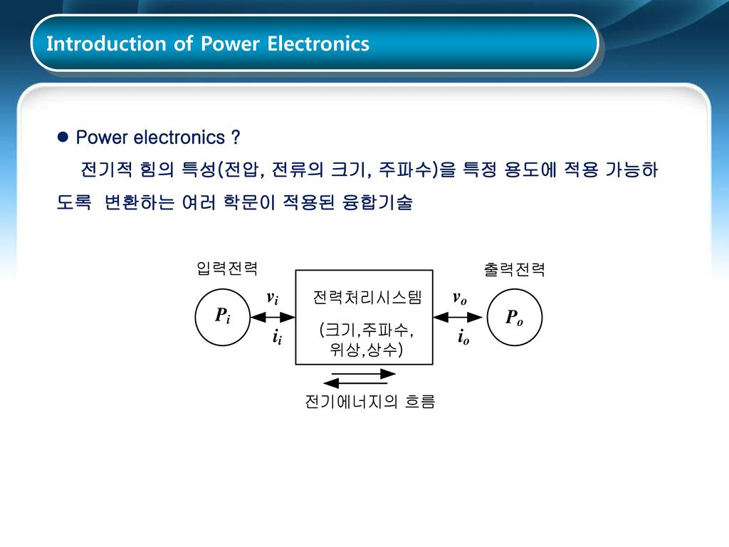 Introduction of Power Electronics