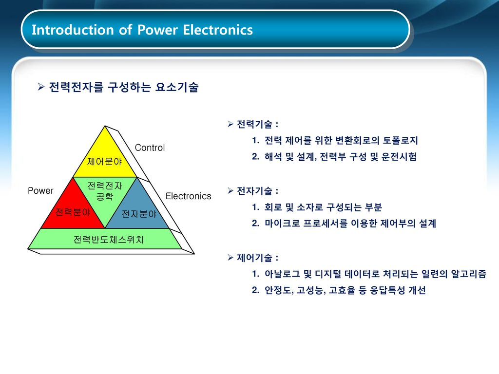 introduction to power electronics Introduction to power electronics from université du colorado à boulder this course introduces the basic concepts of switched-mode converter circuits for controlling and converting electrical power with high efficiency.