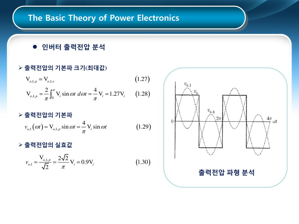 The Basic Theory of Power Electronics