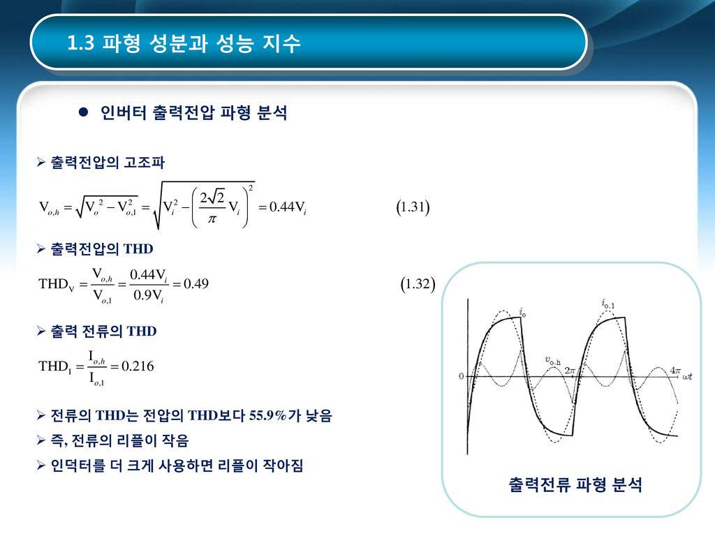1.3 파형 성분과 성능 지수 인버터 출력전압 파형 분석 출력전류 파형 분석 출력전압의 고조파 출력전압의 THD