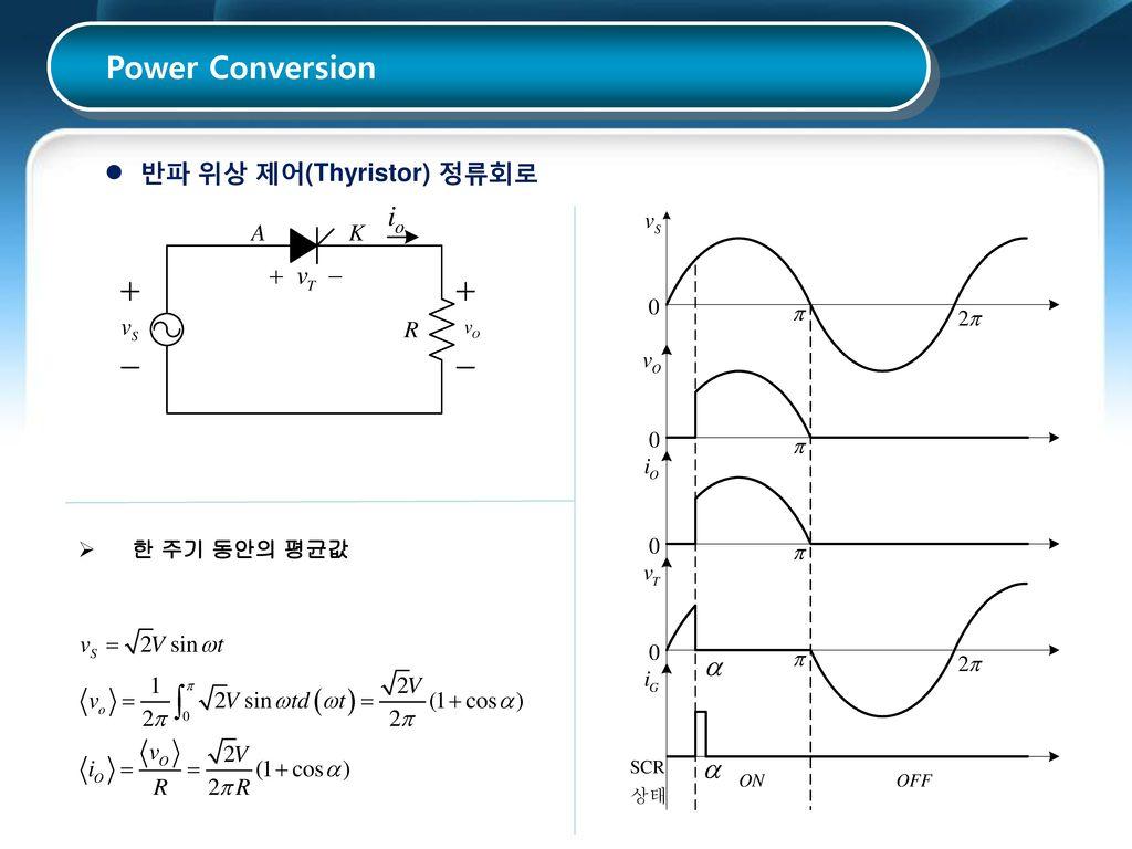 Power Conversion 반파 위상 제어(Thyristor) 정류회로 한 주기 동안의 평균값