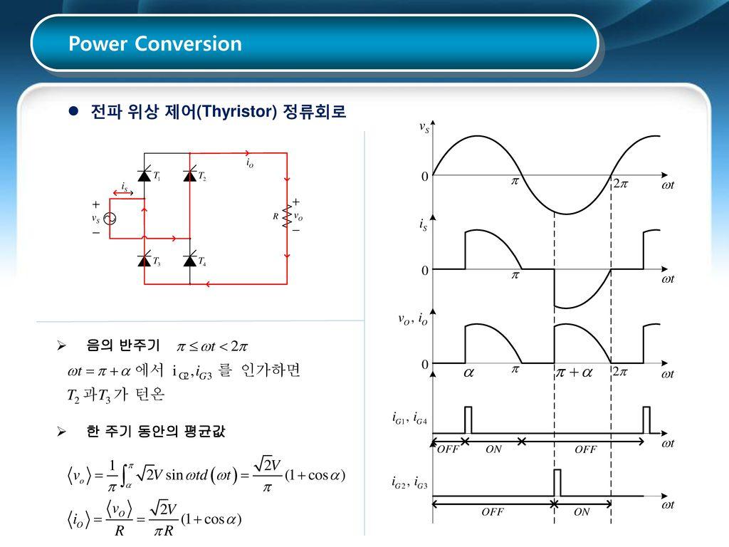 Power Conversion 전파 위상 제어(Thyristor) 정류회로 음의 반주기 한 주기 동안의 평균값