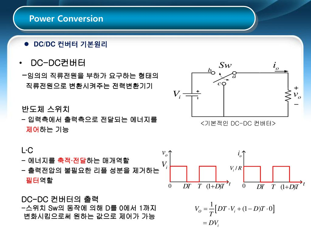 <기본적인 DC-DC 컨버터>