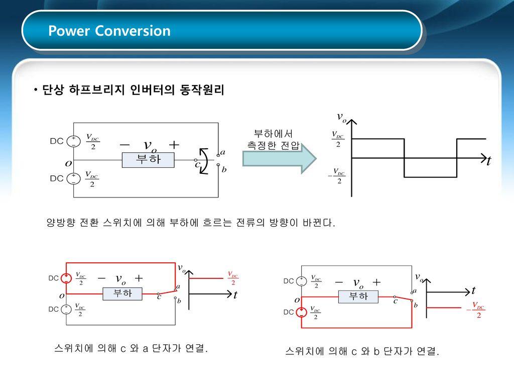Power Conversion 단상 하프브리지 인버터의 동작원리 부하에서 측정한 전압