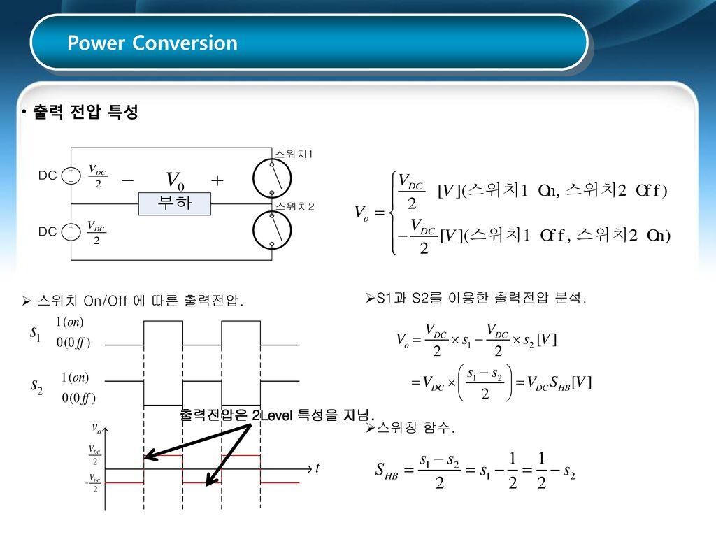 Power Conversion 출력 전압 특성 S1과 S2를 이용한 출력전압 분석. 스위치 On/Off 에 따른 출력전압.