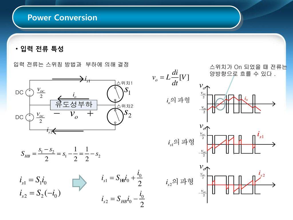 Power Conversion 입력 전류 특성 입력 전류는 스위칭 방법과 부하에 의해 결정 스위치가 On 되었을 때 전류는