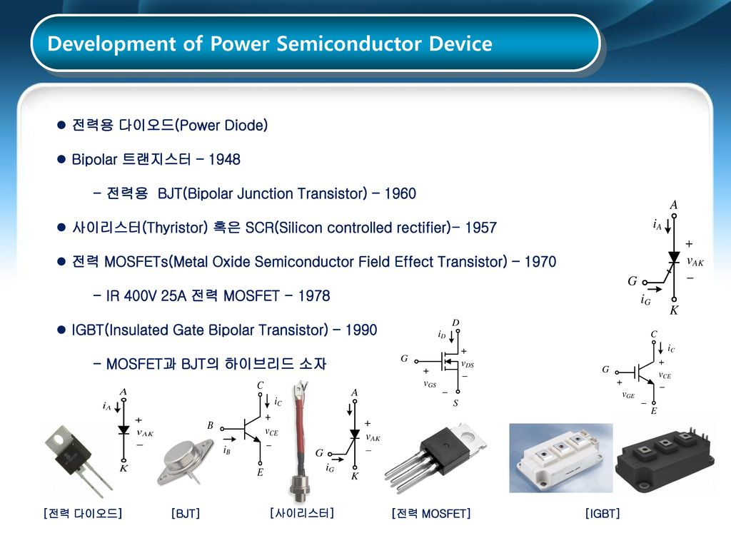 Development of Power Semiconductor Device