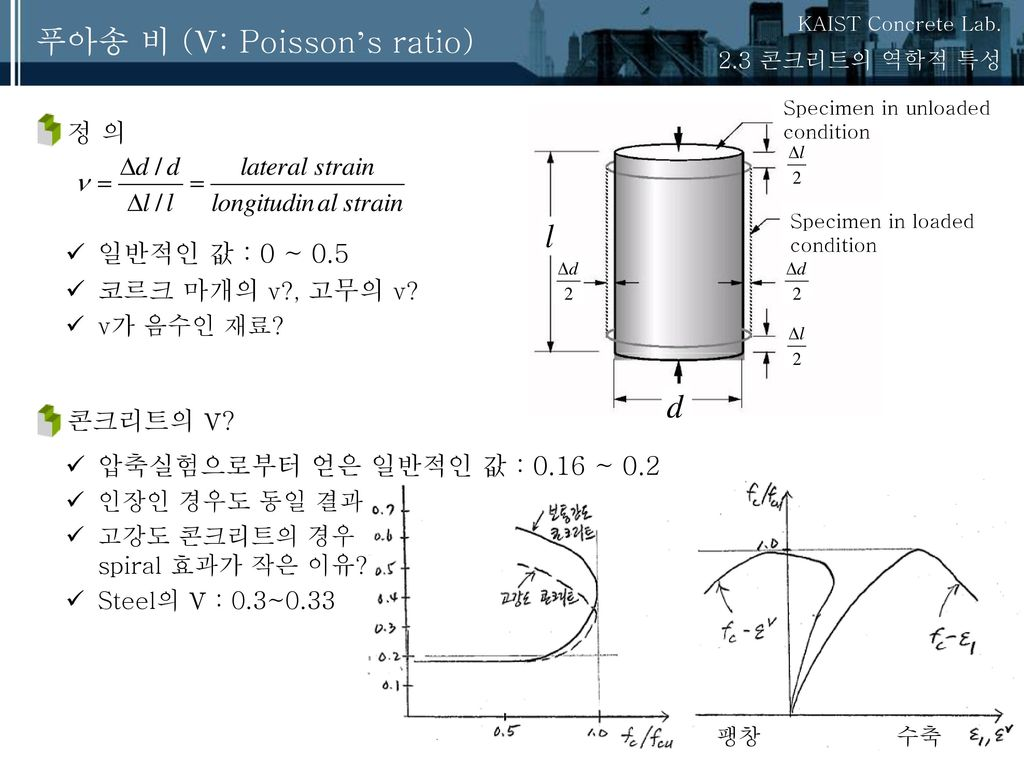 푸아송 비 (ν: Poisson's ratio)
