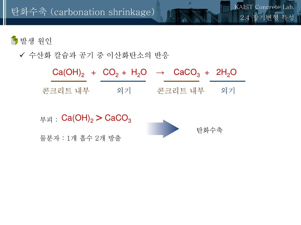 탄화수축 (carbonation shrinkage)