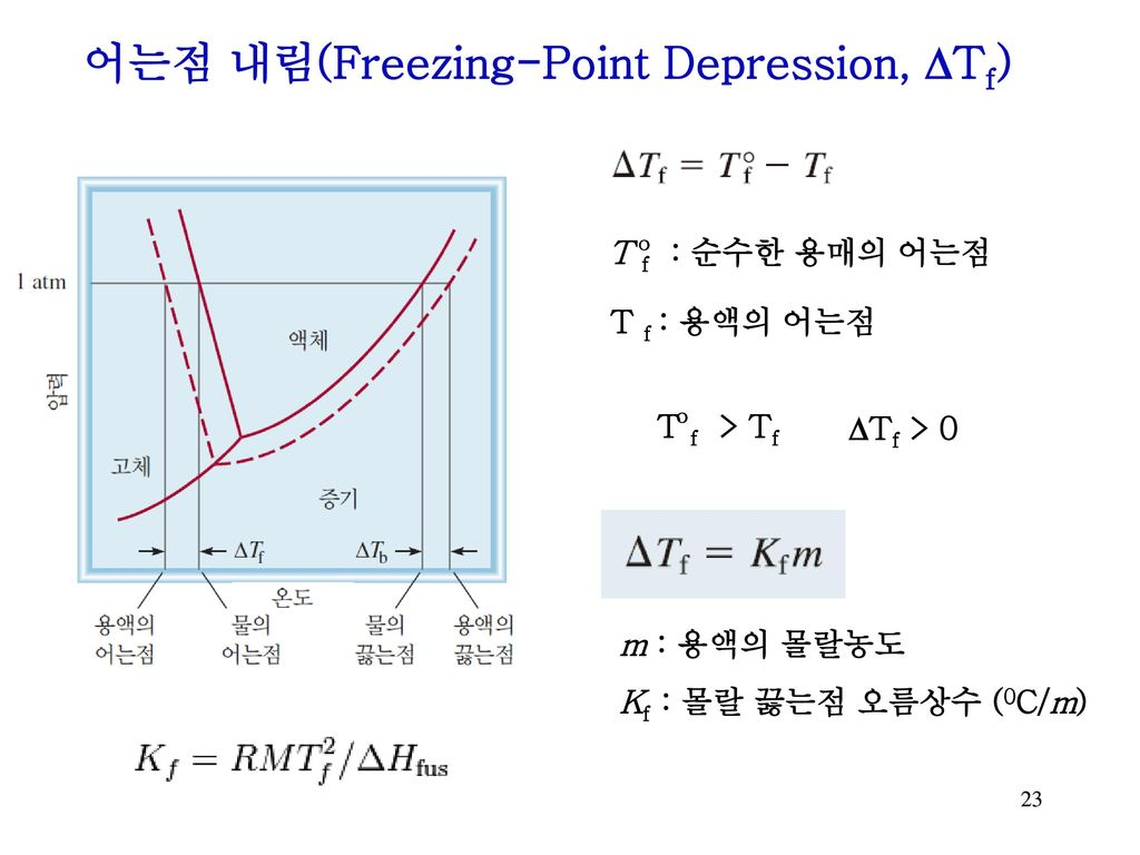 어는점 내림(Freezing-Point Depression, DTf)