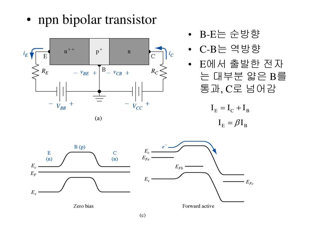 Npn Transistor Tutorial The Bipolar 28 Images Junction Circuit Schematic