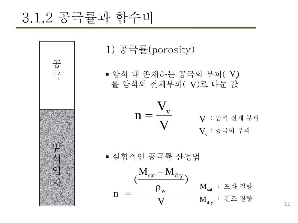 3.1.2 공극률과 함수비 1) 공극률(porosity) 공극 암석 입자 암석 내 존재하는 공극의 부피( )