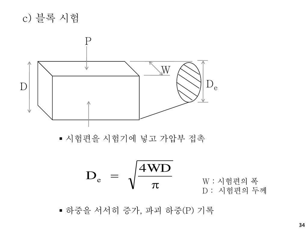 c) 블록 시험 P W De D 시험편을 시험기에 넣고 가압부 접촉 하중을 서서히 증가, 파괴 하중(P) 기록
