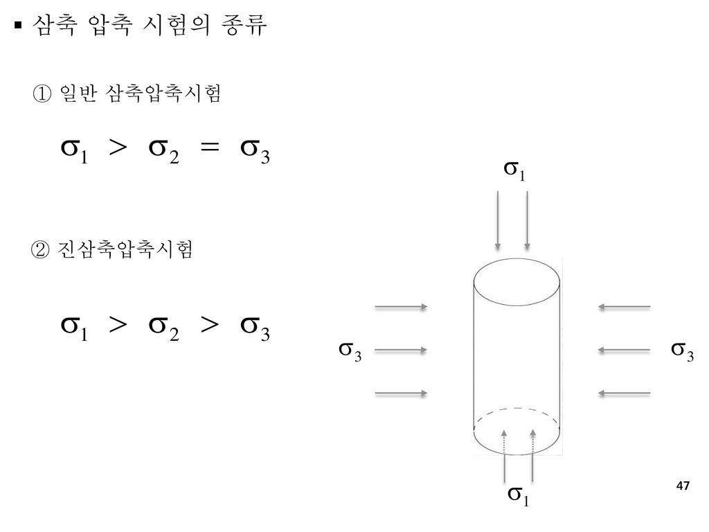 삼축 압축 시험의 종류 ① 일반 삼축압축시험 ② 진삼축압축시험