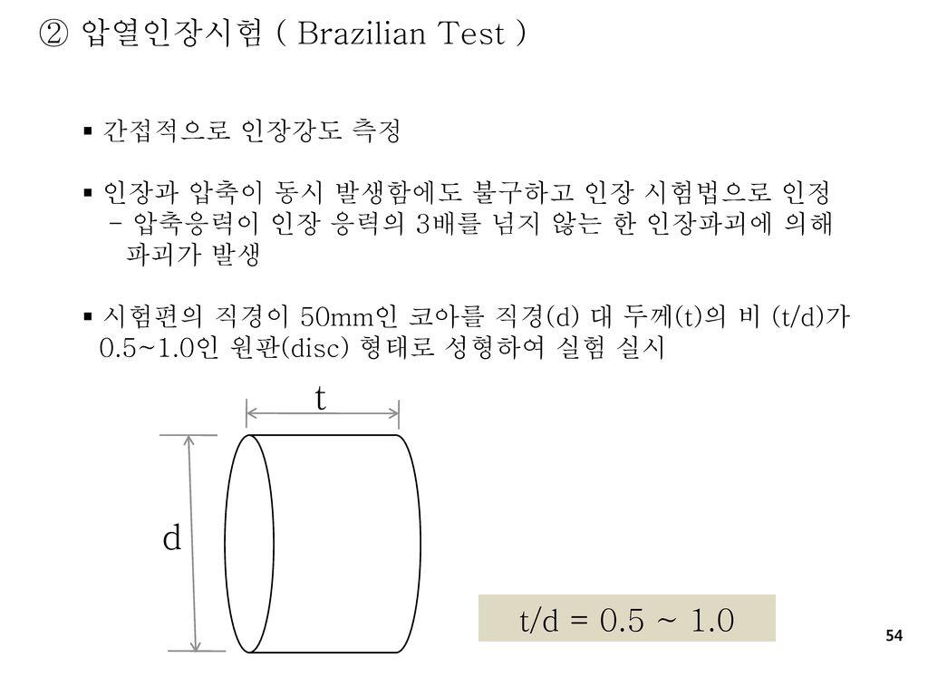 t d ② 압열인장시험 ( Brazilian Test ) t/d = 0.5 ~ 1.0 간접적으로 인장강도 측정