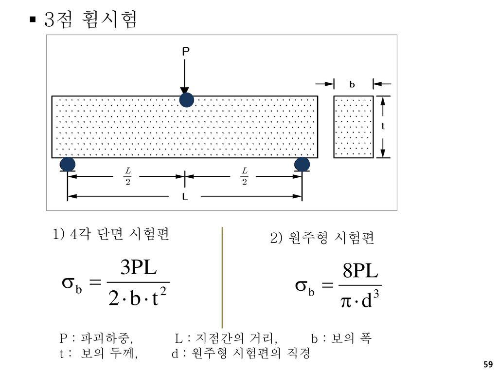 3점 휨시험 1) 4각 단면 시험편 2) 원주형 시험편 P : 파괴하중, L : 지점간의 거리, b : 보의 폭