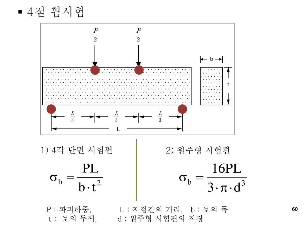 4점 휨시험 1) 4각 단면 시험편 2) 원주형 시험편 P : 파괴하중, L : 지점간의 거리, b : 보의 폭