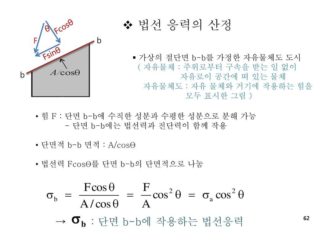 법선 응력의 산정 → : 단면 b-b에 작용하는 법선응력 Fcosθ θ F Fsinθ