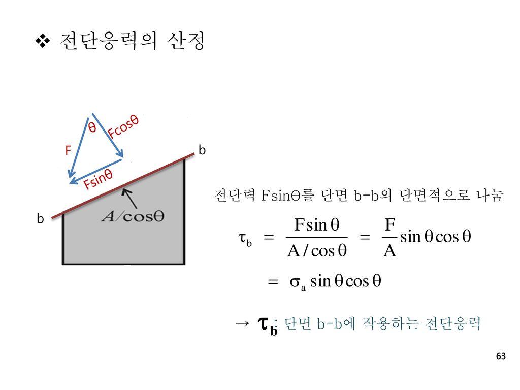 전단응력의 산정 전단력 Fsinθ를 단면 b-b의 단면적으로 나눔 → : 단면 b-b에 작용하는 전단응력 Fcosθ θ F