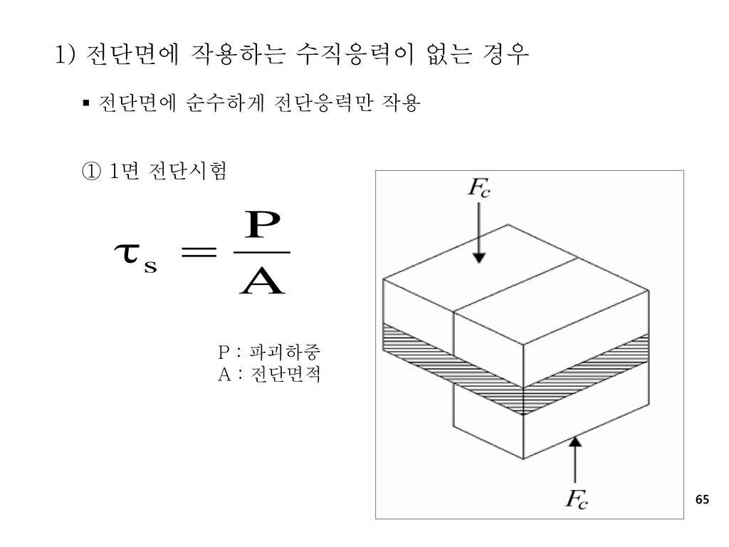 1) 전단면에 작용하는 수직응력이 없는 경우 전단면에 순수하게 전단응력만 작용 ① 1면 전단시험 P : 파괴하중