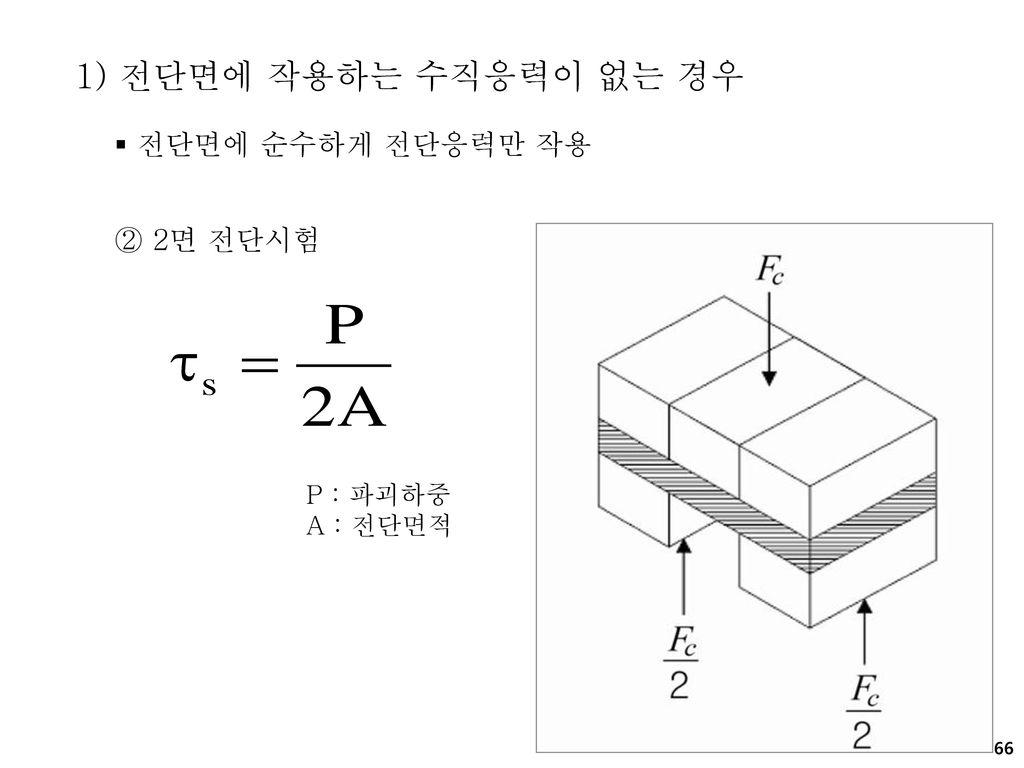 1) 전단면에 작용하는 수직응력이 없는 경우 전단면에 순수하게 전단응력만 작용 ② 2면 전단시험 P : 파괴하중