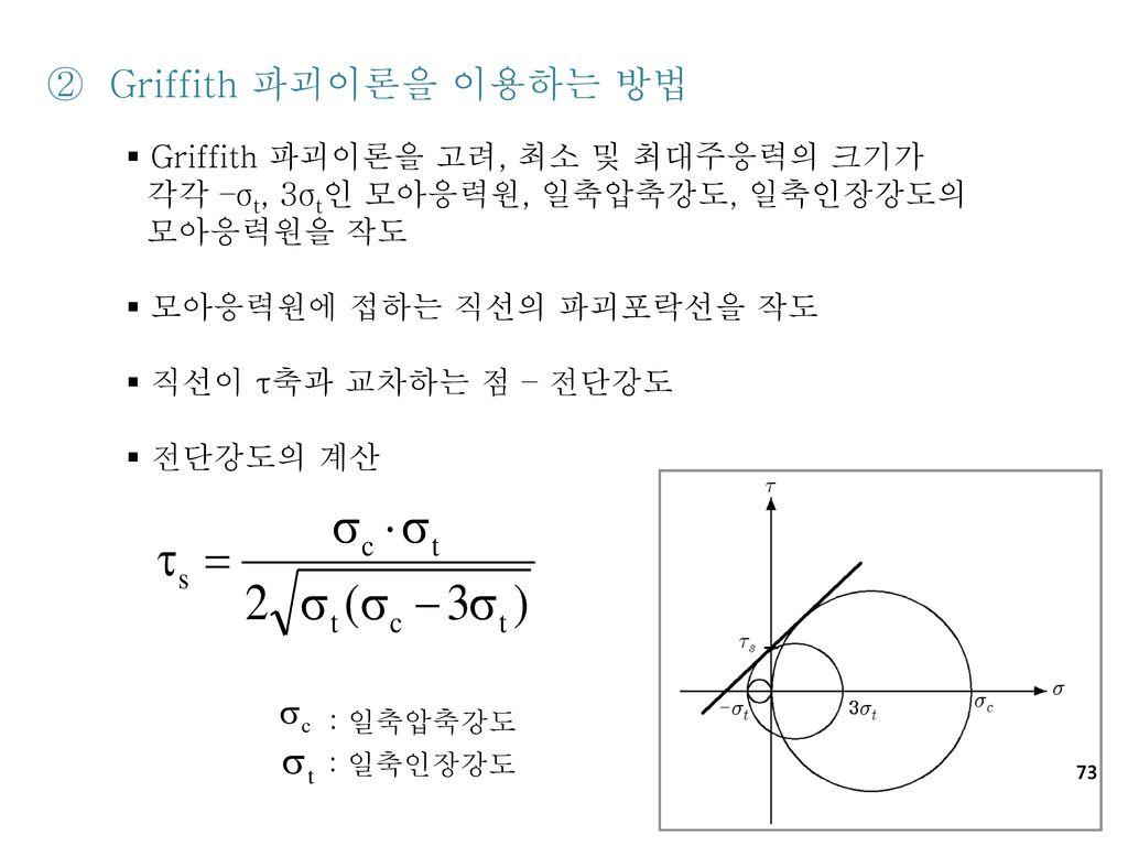 ② Griffith 파괴이론을 이용하는 방법