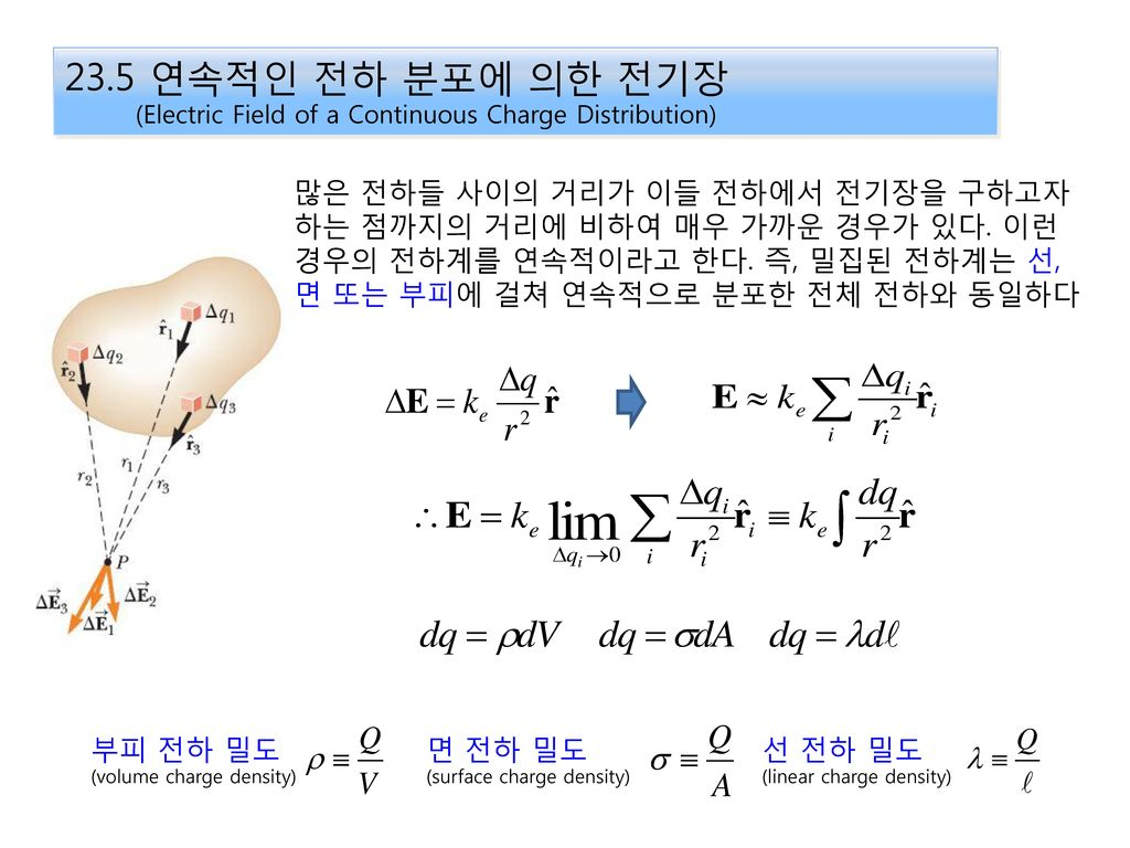 23.5 연속적인 전하 분포에 의한 전기장 (Electric Field of a Continuous Charge Distribution)