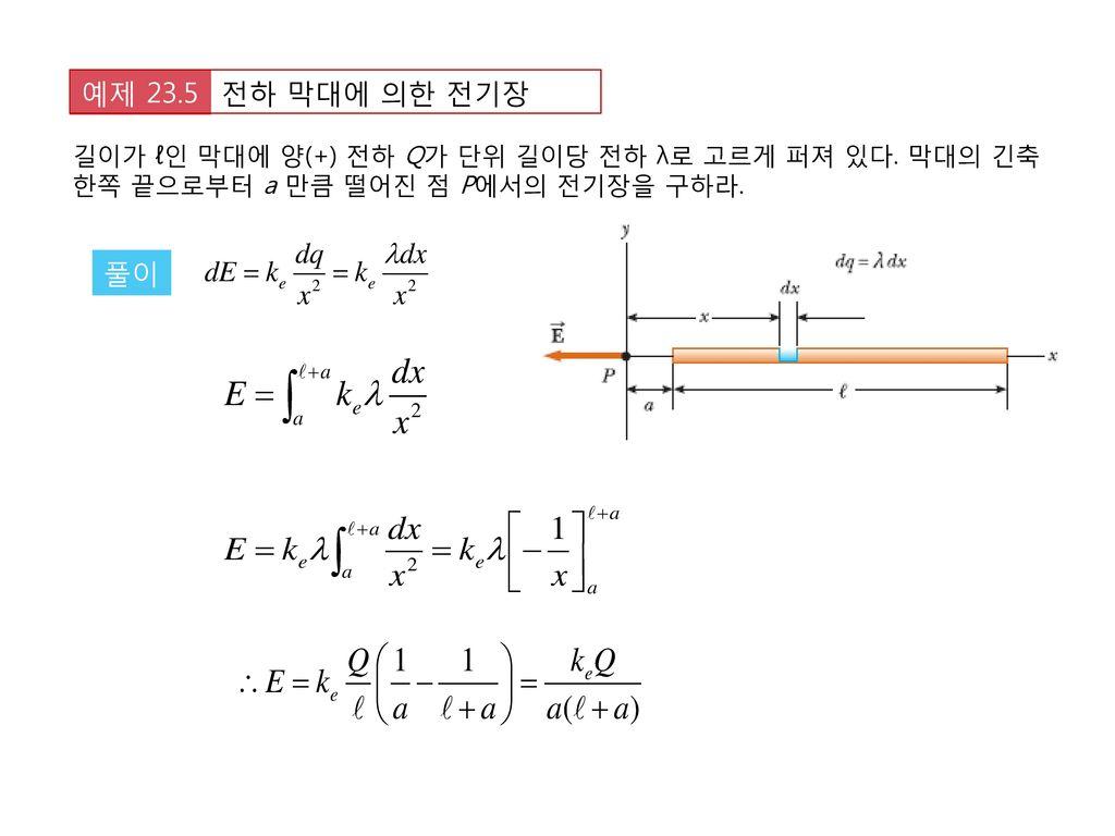 전하 막대에 의한 전기장 예제 23.5. 길이가 ℓ인 막대에 양(+) 전하 Q가 단위 길이당 전하 λ로 고르게 퍼져 있다. 막대의 긴축 한쪽 끝으로부터 a 만큼 떨어진 점 P에서의 전기장을 구하라.