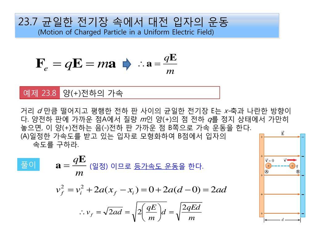 23.7 균일한 전기장 속에서 대전 입자의 운동 양(+)전하의 가속 예제 23.8 풀이