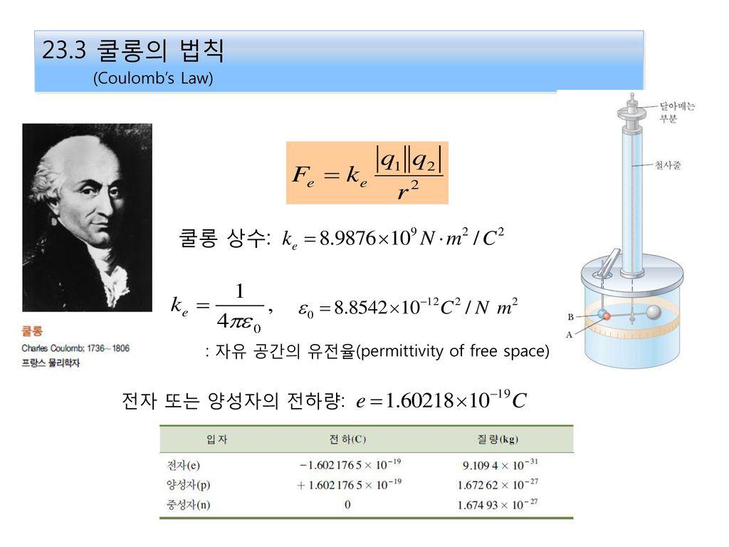 23.3 쿨롱의 법칙 (Coulomb's Law) 쿨롱 상수: 전자 또는 양성자의 전하량: