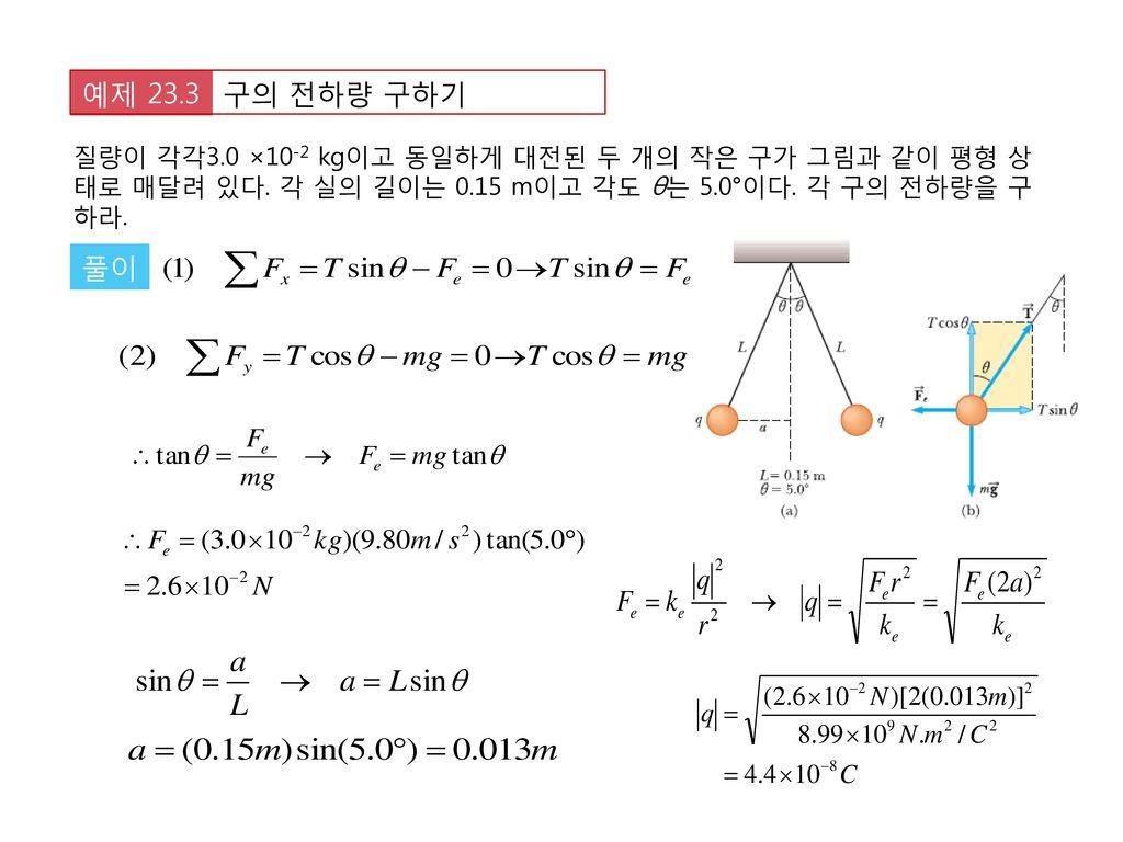 구의 전하량 구하기 예제 23.3. 질량이 각각3.0 ×10-2 kg이고 동일하게 대전된 두 개의 작은 구가 그림과 같이 평형 상태로 매달려 있다. 각 실의 길이는 0.15 m이고 각도 θ는 5.0°이다. 각 구의 전하량을 구하라.