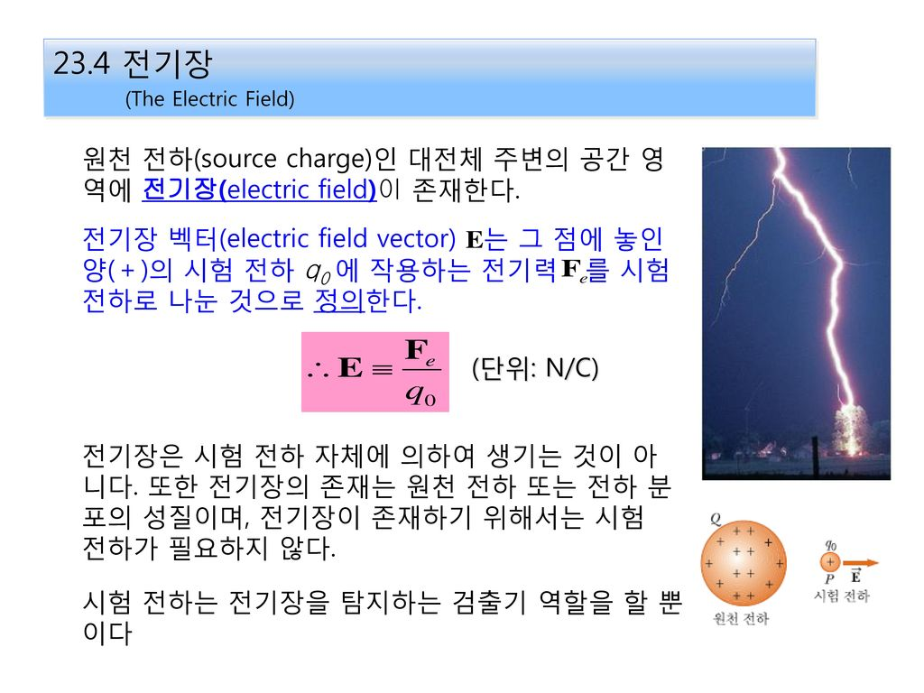 23.4 전기장 (The Electric Field)
