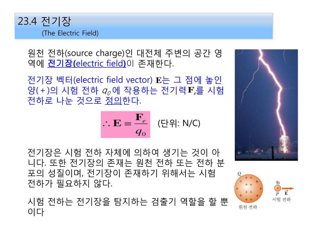 23.4 전기장 (The Electric Field)