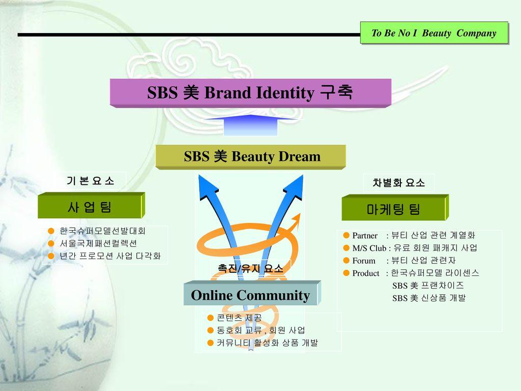 dream beauty company Dream weaver wig terra available lengths dream weaver wig anita.