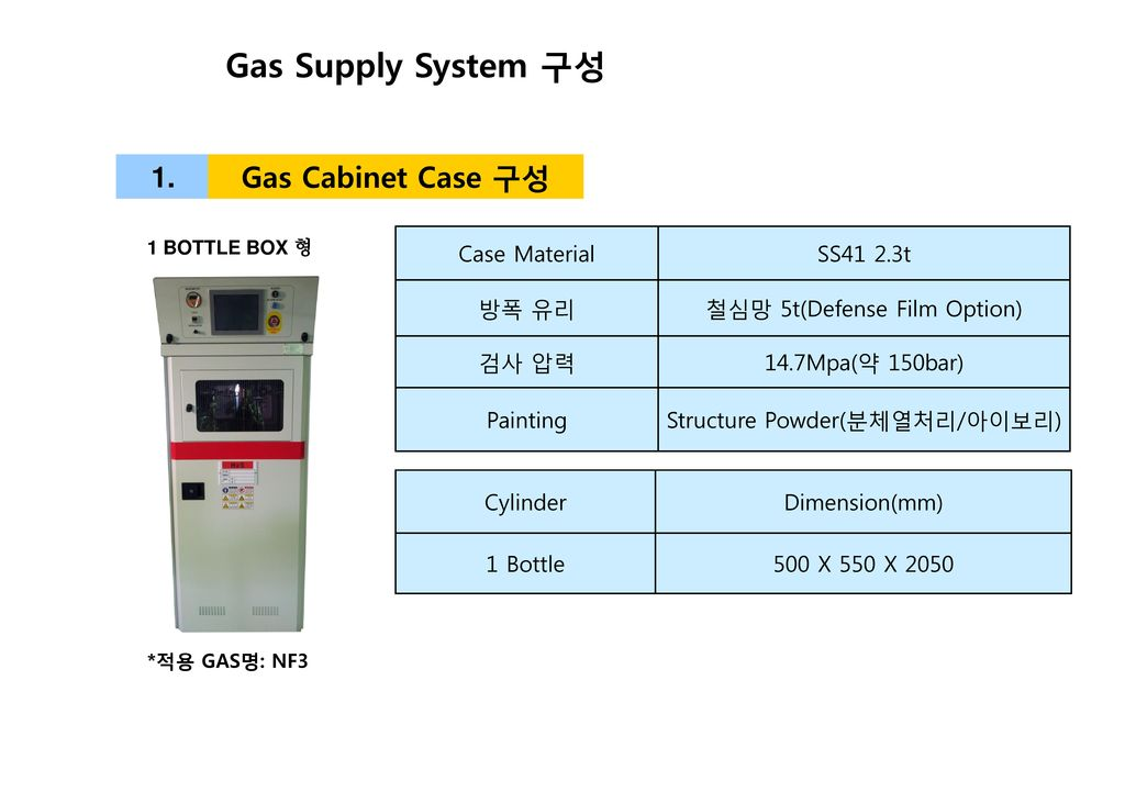 Gas Supply System 구성 1. Gas Cabinet Case 구성 Case Material SS41 2.3t