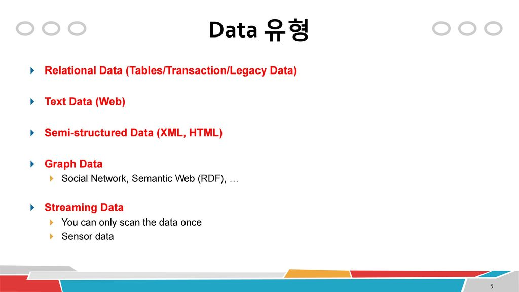 Data 유형 Relational Data (Tables/Transaction/Legacy Data)