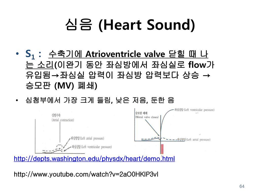 심음 (Heart Sound) S1 : 수축기에 Atrioventricle valve 닫힐 때 나는 소리(이완기 동안 좌심방에서 좌심실로 flow가 유입됨→좌심실 압력이 좌심방 압력보다 상승 → 승모판 (MV) 폐쇄)