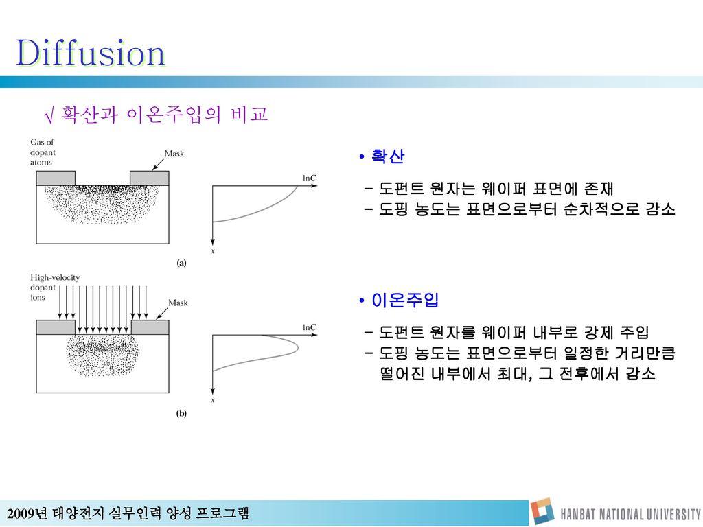Diffusion 확산과 이온주입의 비교 확산 이온주입 - 도펀트 원자는 웨이퍼 표면에 존재
