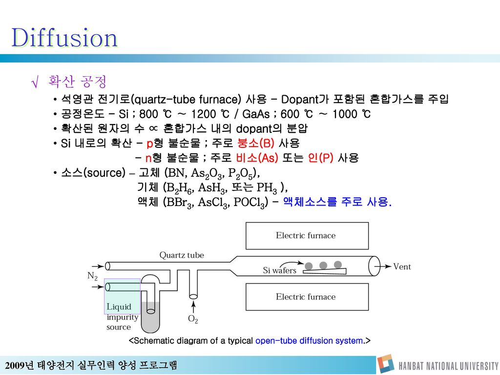 <Schematic diagram of a typical open-tube diffusion system.>