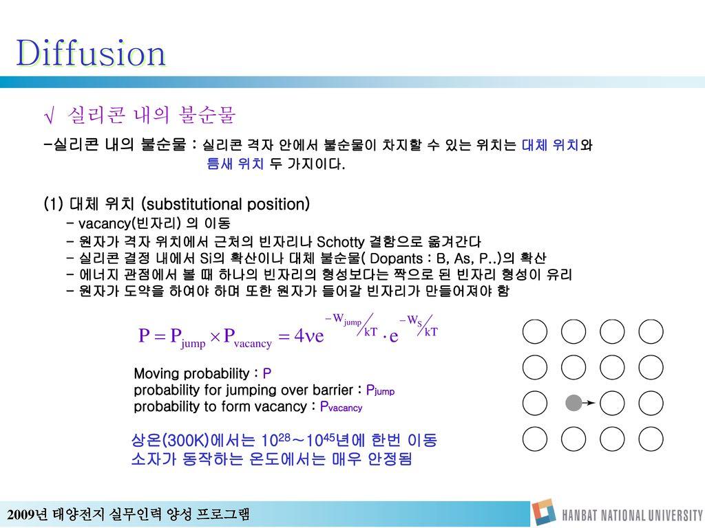 Diffusion 실리콘 내의 불순물 -실리콘 내의 불순물 : 실리콘 격자 안에서 불순물이 차지할 수 있는 위치는 대체 위치와