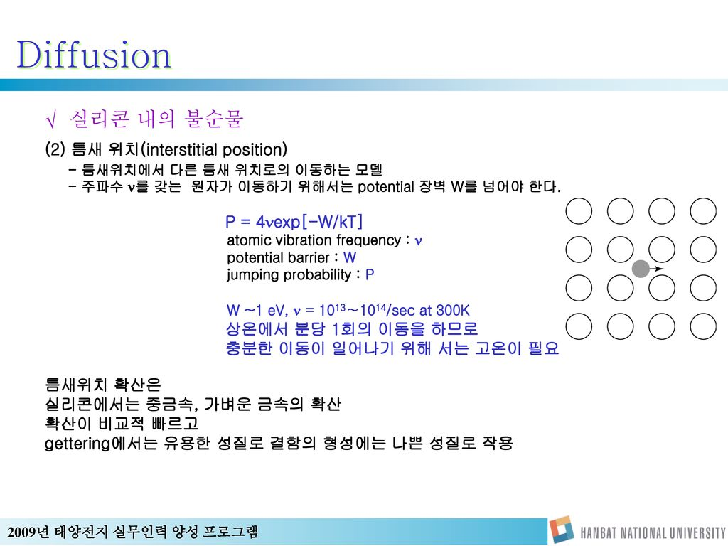 Diffusion 실리콘 내의 불순물 (2) 틈새 위치(interstitial position) P = 4exp[-W/kT]