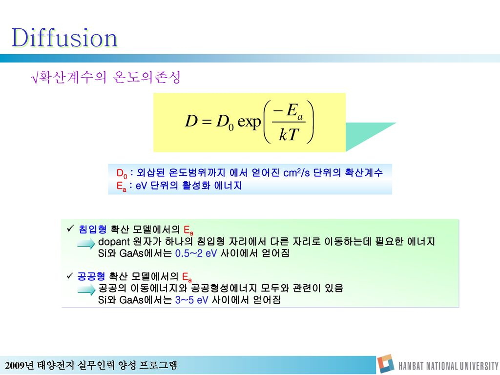 Diffusion 확산계수의 온도의존성 침입형 확산 모델에서의 Ea