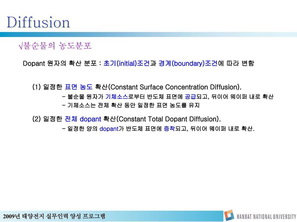 Diffusion 불순물의 농도분포. Dopant 원자의 확산 분포 : 초기(initial)조건과 경계(boundary)조건에 따라 변함. (1) 일정한 표면 농도 확산(Constant Surface Concentration Diffusion).