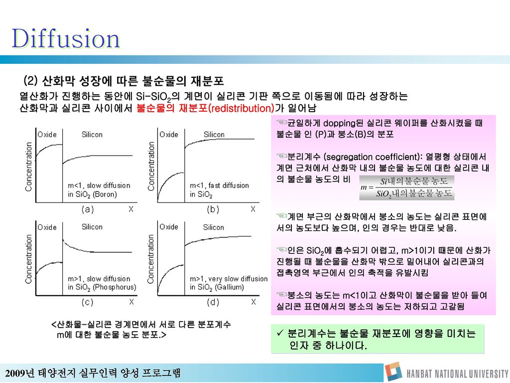 Diffusion (2) 산화막 성장에 따른 불순물의 재분포