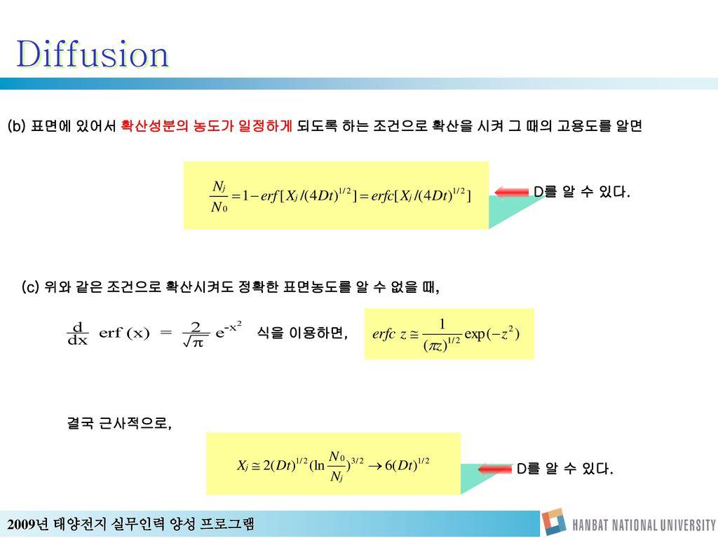Diffusion (b) 표면에 있어서 확산성분의 농도가 일정하게 되도록 하는 조건으로 확산을 시켜 그 때의 고용도를 알면